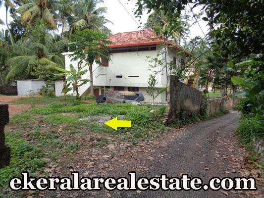 land sale at Kudappanakunnu Trivandrum real estate kerala trivandrum Kudappanakunnu Trivandrum